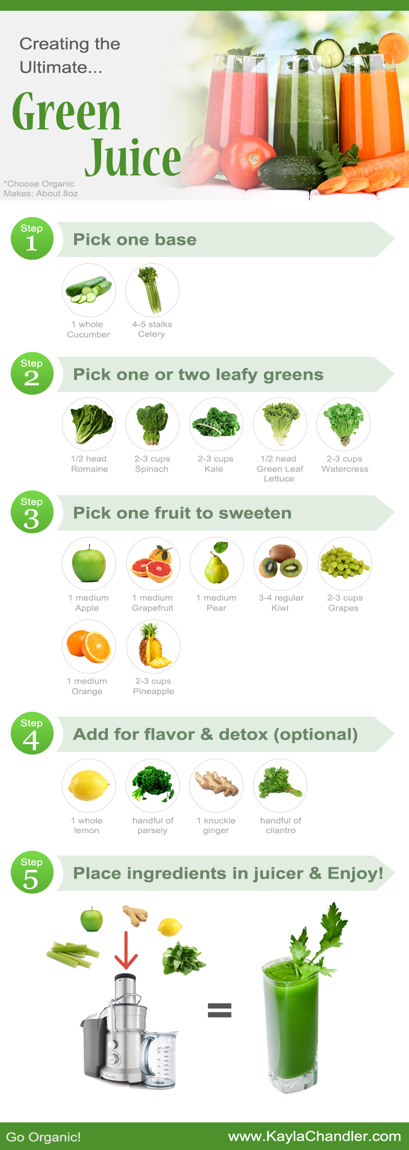 Guide_to_GreenJuice