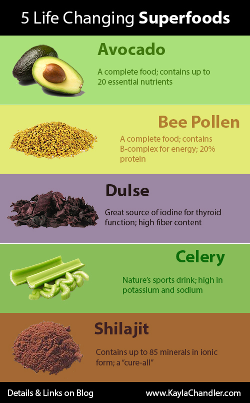 Vegetables Containing Iodine 5 foods that could change your life kayla chandler 5superfoods workwithnaturefo